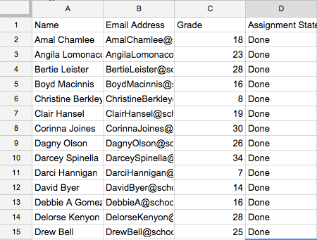 Google Classroom Sorting Student Scores By Last Name