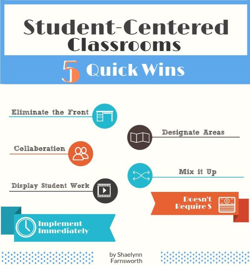 Classroom Design Aids Student Learning ~ Quick wins for a student centered classroom by